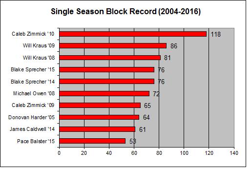 seasonblock-2016