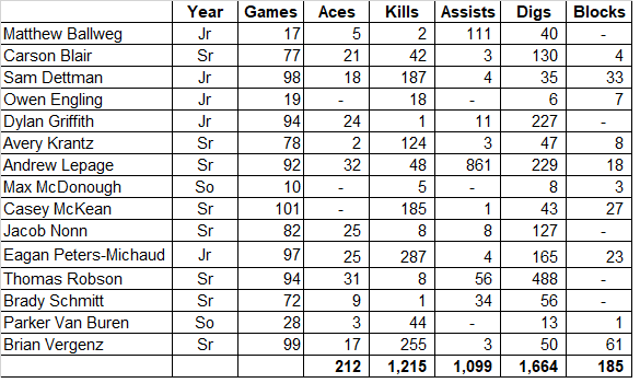 2017 stats.png